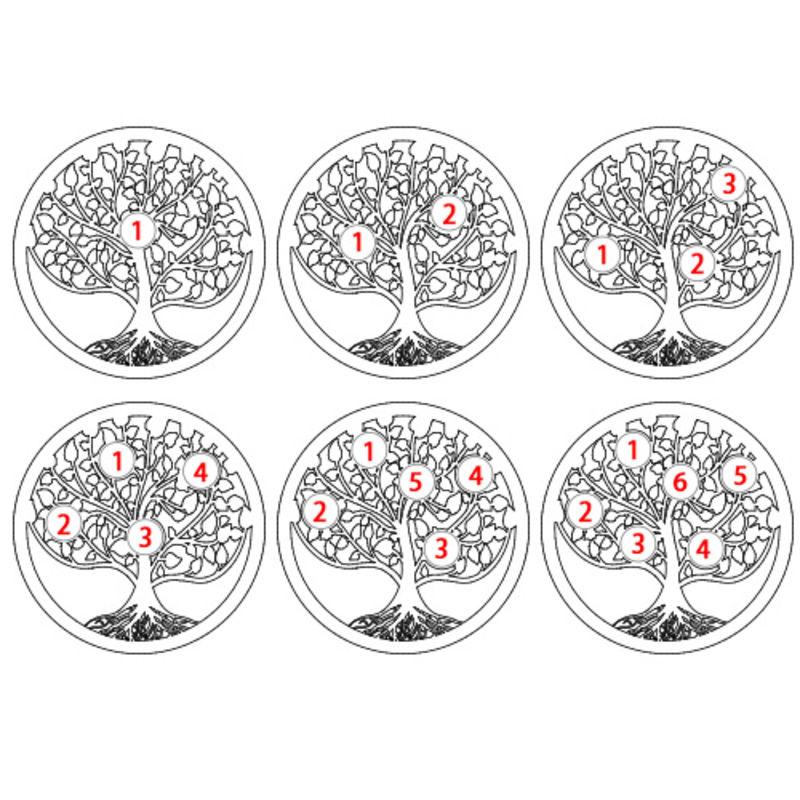 Family Tree Jewelry - Birthstone Ring - 4